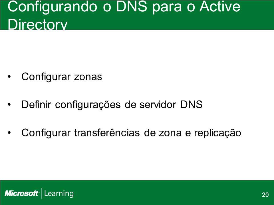 20 Configurando o DNS para o Active Directory Configurar zonas Definir configurações de servidor DNS Configurar transferências de zona e replicação