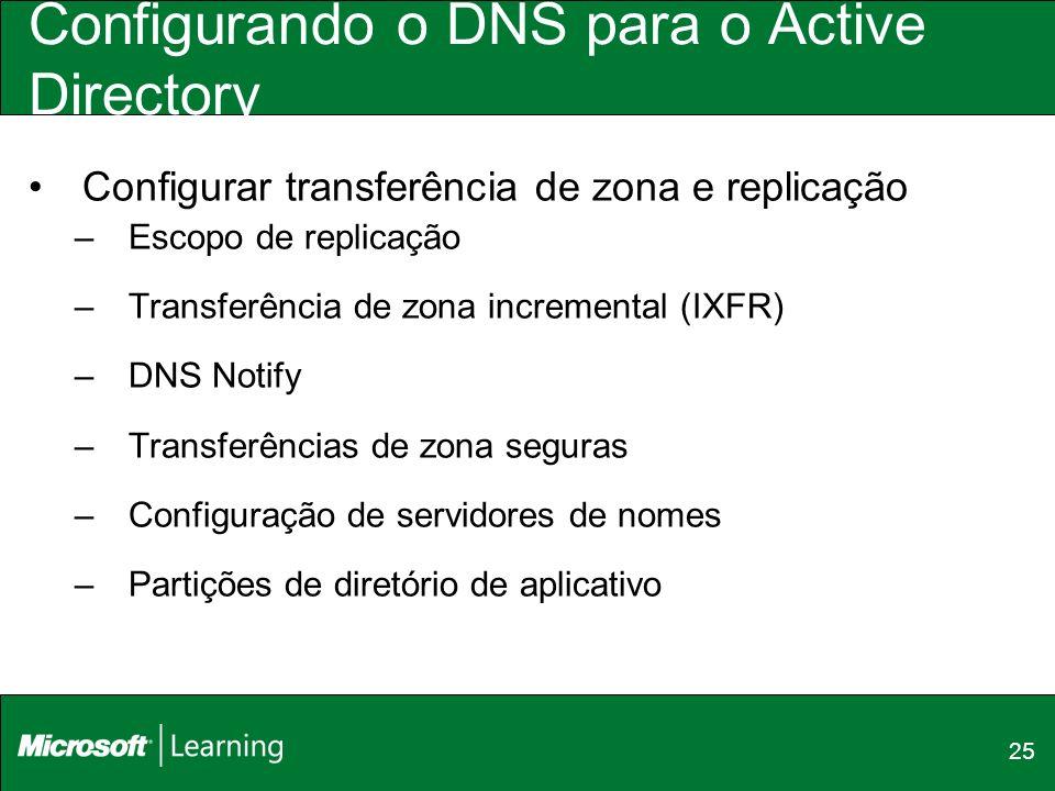 25 Configurando o DNS para o Active Directory Configurar transferência de zona e replicação –Escopo de replicação –Transferência de zona incremental (