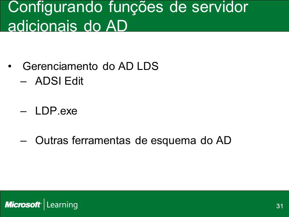 31 Configurando funções de servidor adicionais do AD Gerenciamento do AD LDS –ADSI Edit –LDP.exe –Outras ferramentas de esquema do AD