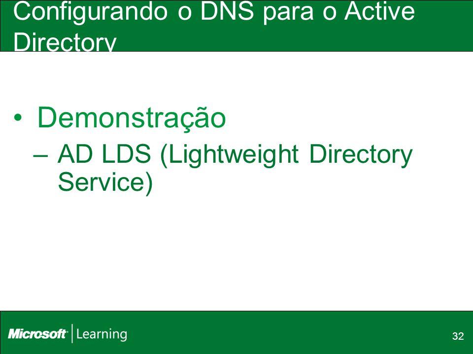 32 Configurando o DNS para o Active Directory Demonstração –AD LDS (Lightweight Directory Service)