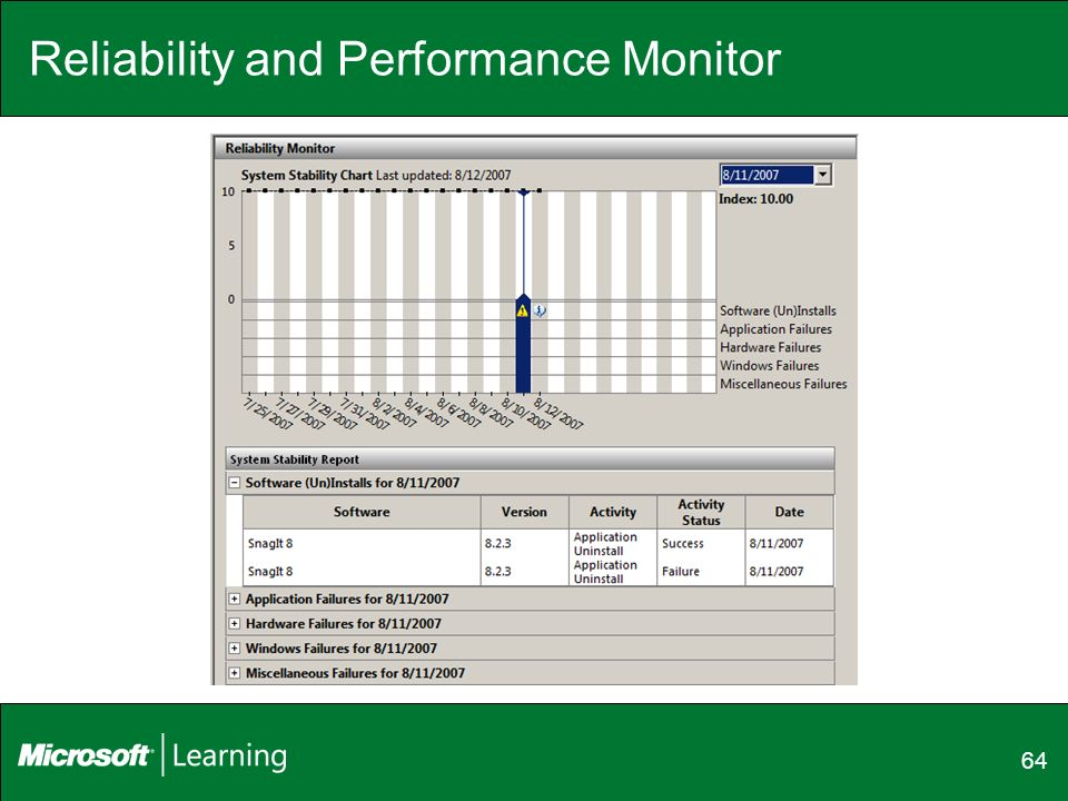 Reliability and Performance Monitor 64