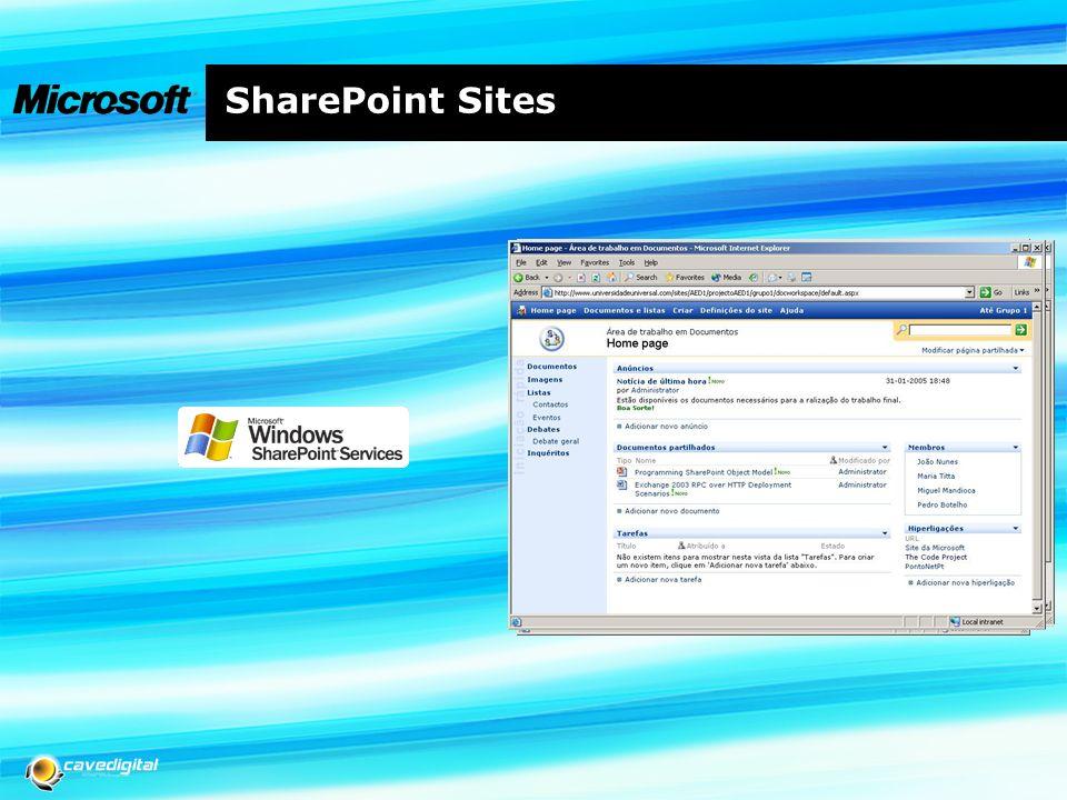 Team SiteMeeting WorkspaceDocument Workspace