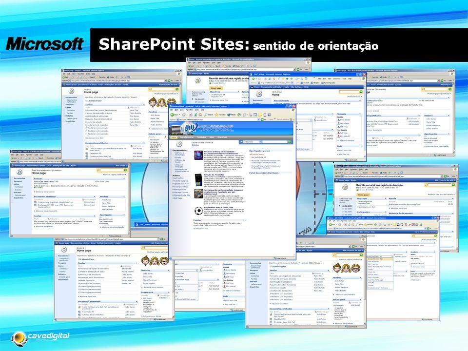 SharePoint Sites: ok, e agora? Acesso a partir de um ponto central Estrutura intuitiva