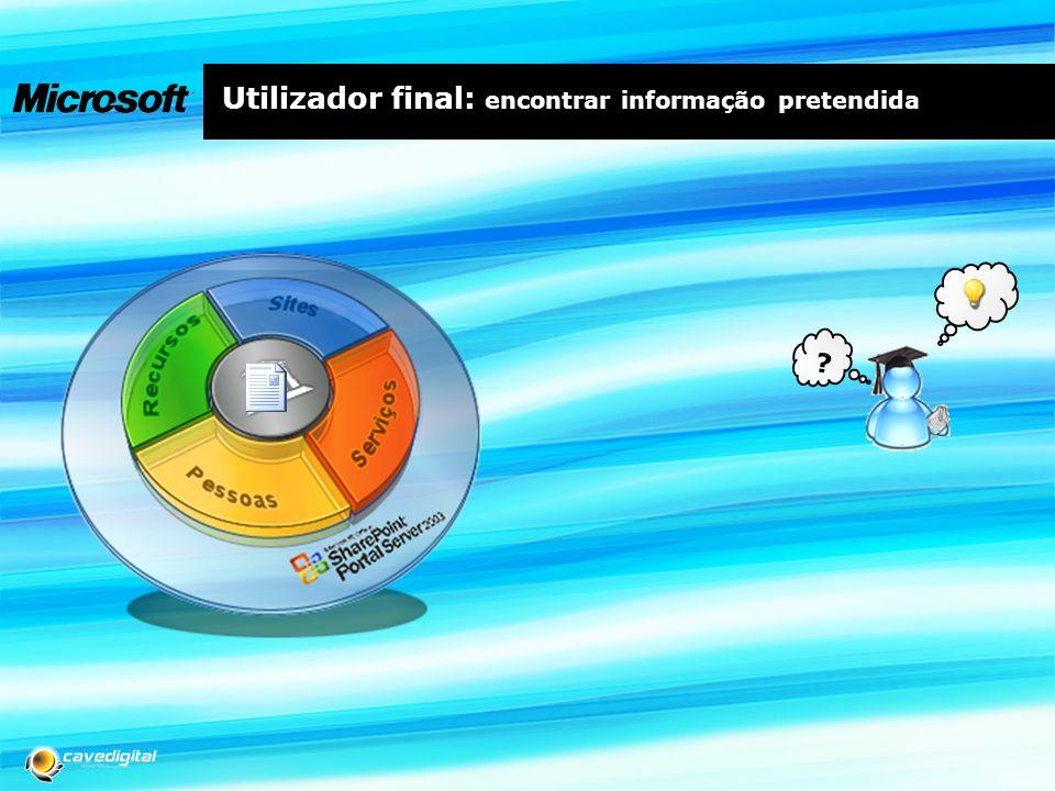 Pesquisas na Intranet: causas para insucesso Potenciais causas para insucesso no acto de pesquisa: Utilizadores com fraca formação do sistema e sem pe