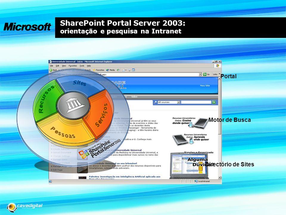 SharePoint Portal Server 2003: resposta às necessidades de pesquisa e orientação na intranet Possibilita uma vista geral e completa da Organização. Po