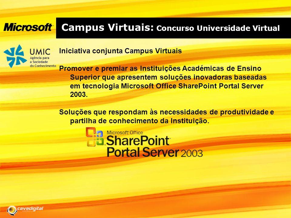 Campus Virtuais: Concurso Universidade Virtual Iniciativa conjunta Campus Virtuais Promover e premiar as Instituições Académicas de Ensino Superior que apresentem soluções inovadoras baseadas em tecnologia Microsoft Office SharePoint Portal Server 2003.