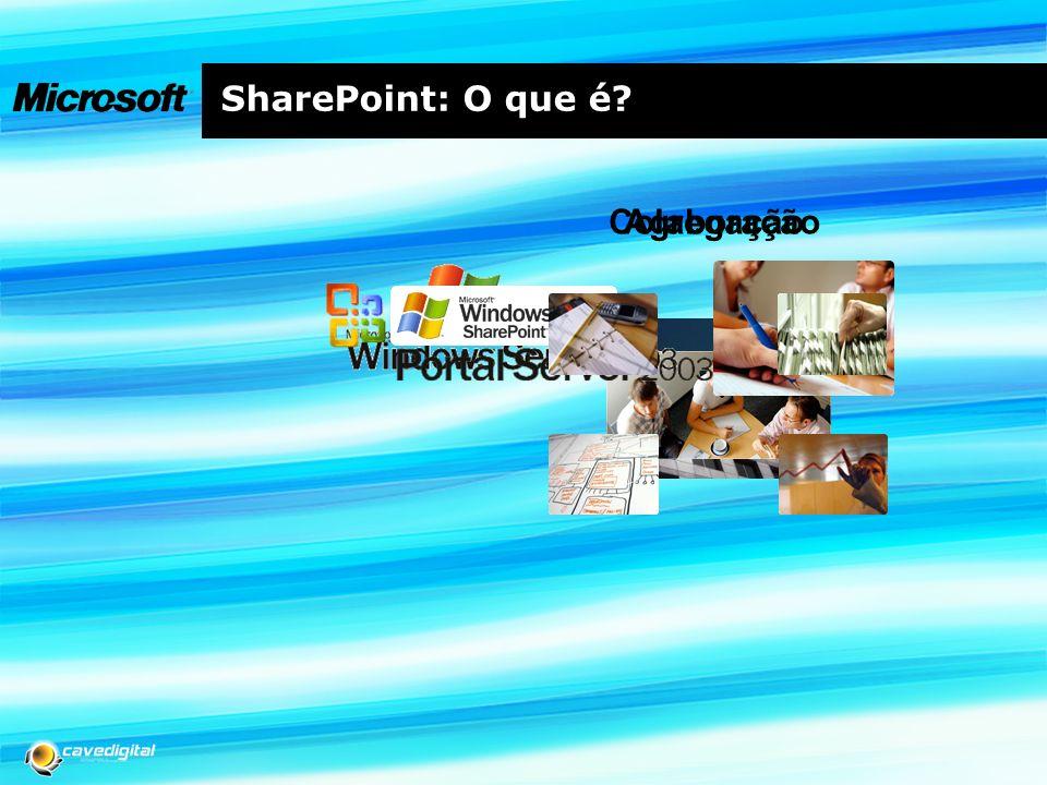 SharePoint O que é?