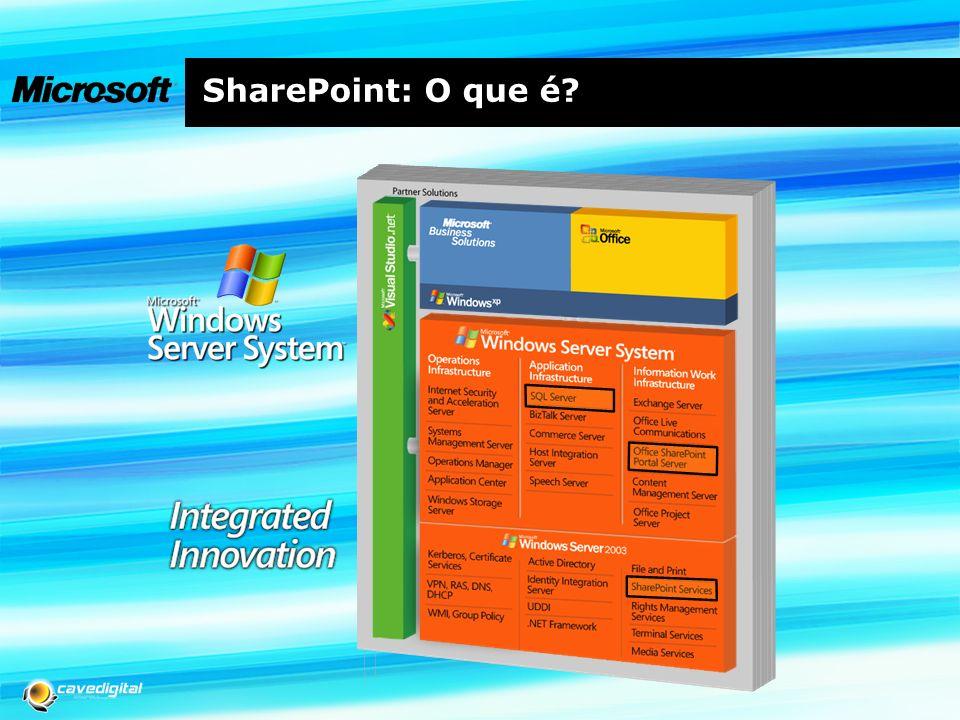 Colaboração SharePoint: O que é? Agregação