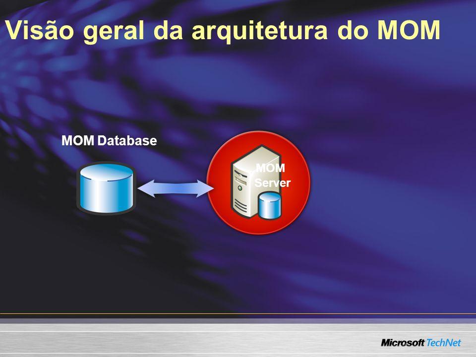 Visão geral da arquitetura do MOM MOM Server MOM Database
