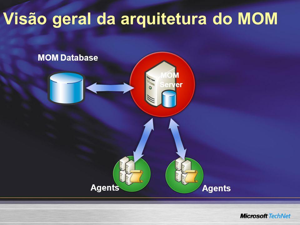 Visão geral da arquitetura do MOM Agents MOM Server MOM Database