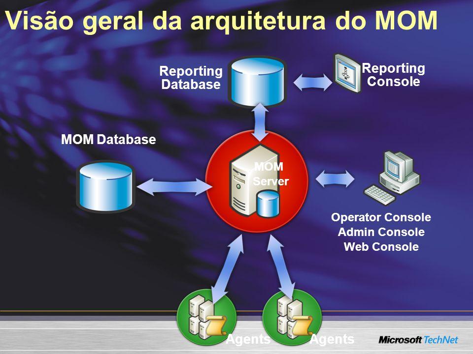 Visão geral da arquitetura do MOM Reporting Database Agents Operator Console Admin Console Web Console MOM Server MOM Database Reporting Console