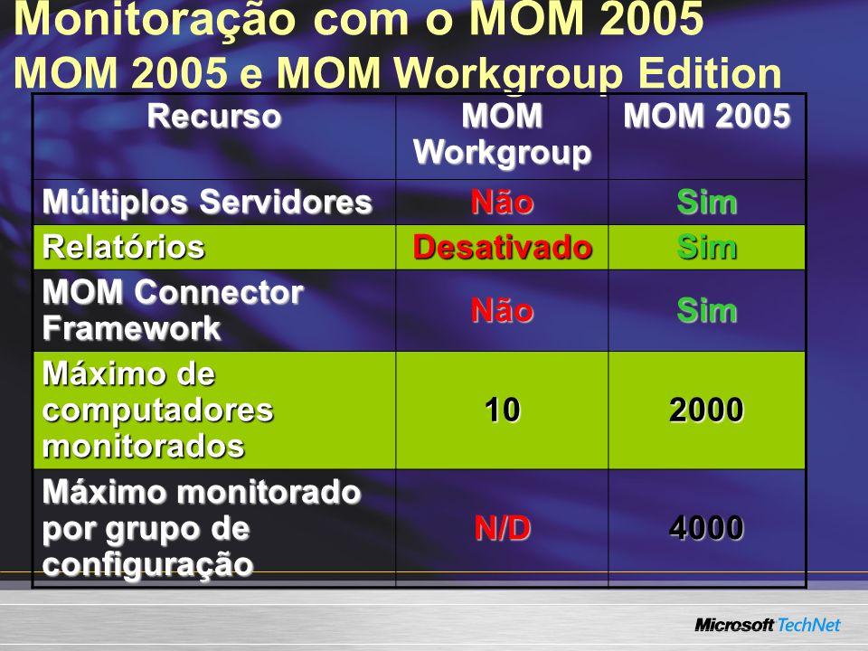 Monitoração com o MOM 2005 MOM 2005 e MOM Workgroup Edition Recurso MOM Workgroup MOM 2005 Múltiplos Servidores NãoSim Relatórios DesativadoSim MOM Co