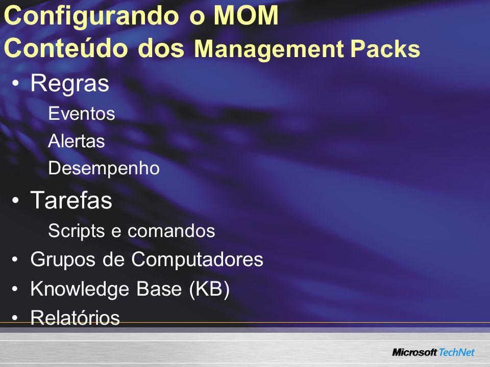 Configurando o MOM Conteúdo dos Management Packs Regras Eventos Alertas Desempenho Tarefas Scripts e comandos Grupos de Computadores Knowledge Base (K