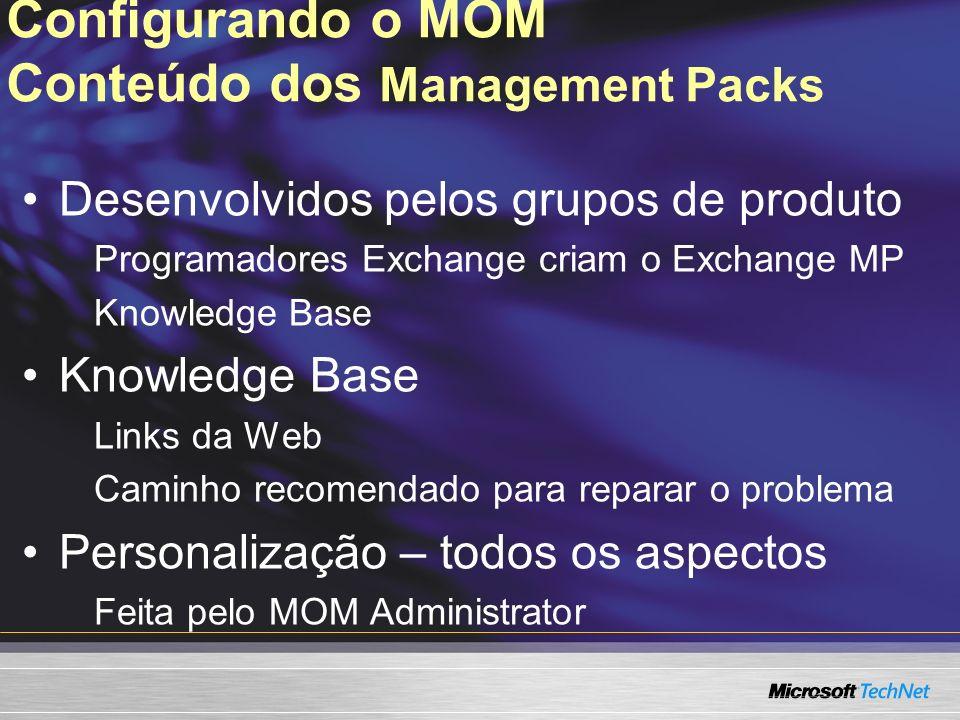 Configurando o MOM Conteúdo dos Management Packs Desenvolvidos pelos grupos de produto Programadores Exchange criam o Exchange MP Knowledge Base Links