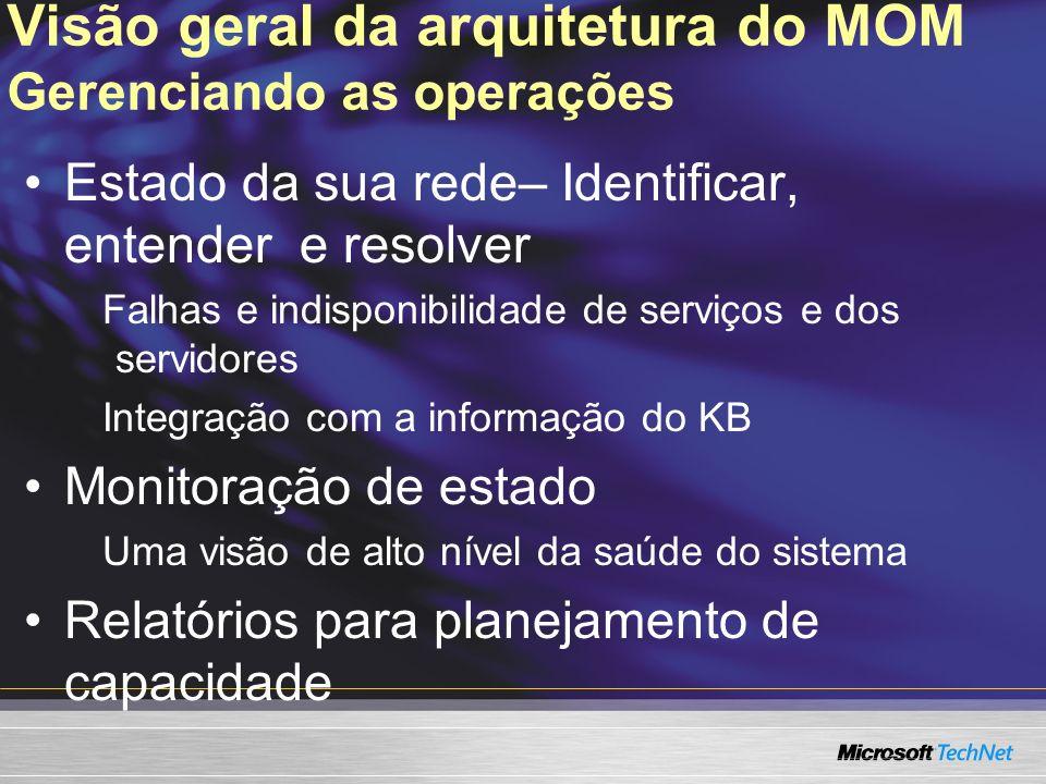 Visão geral da arquitetura do MOM Gerenciando as operações Estado da sua rede– Identificar, entender e resolver Falhas e indisponibilidade de serviços