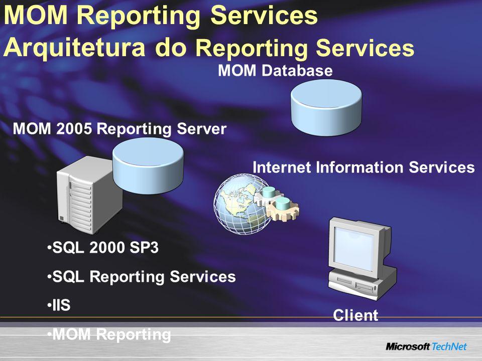 MOM Reporting Services Arquitetura do Reporting Services MOM 2005 Reporting Server SQL 2000 SP3 SQL Reporting Services IIS MOM Reporting Internet Info