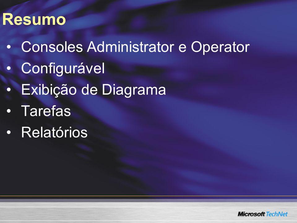 Resumo Consoles Administrator e Operator Configurável Exibição de Diagrama Tarefas Relatórios