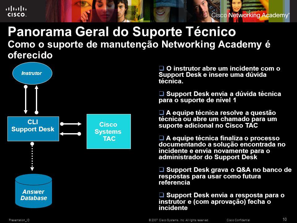 Presentation_ID 10 © 2007 Cisco Systems, Inc. All rights reserved.Cisco Confidential Panorama Geral do Suporte Técnico Como o suporte de manutenção Ne