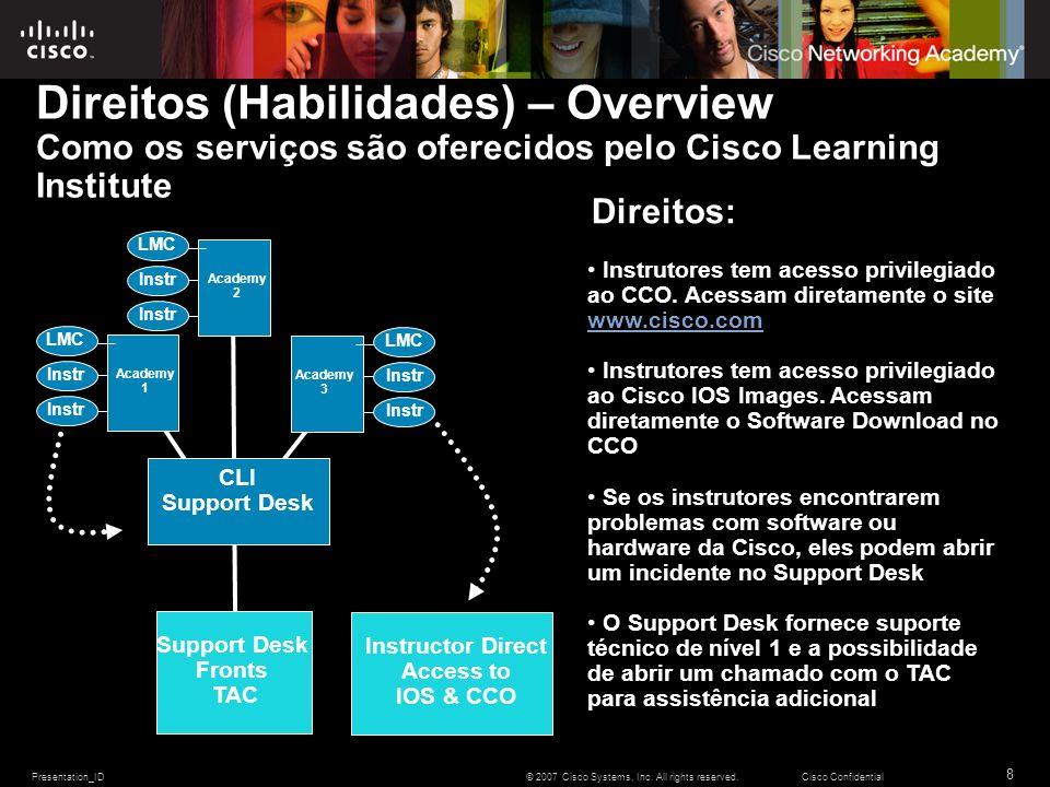 Presentation_ID 8 © 2007 Cisco Systems, Inc. All rights reserved.Cisco Confidential Direitos (Habilidades) – Overview Como os serviços são oferecidos