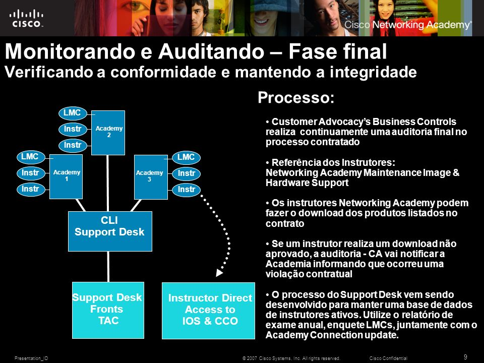 Presentation_ID 9 © 2007 Cisco Systems, Inc. All rights reserved.Cisco Confidential Monitorando e Auditando – Fase final Verificando a conformidade e