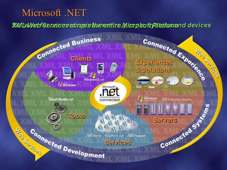 A plataforma.NET