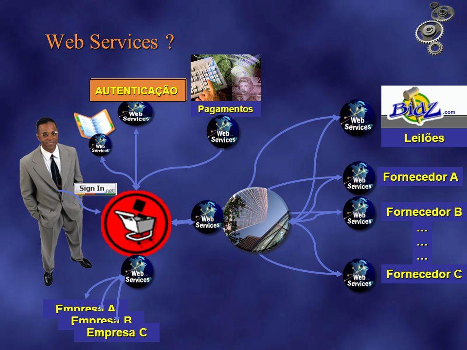 Web Services ? AUTENTICAÇÃO Fornecedor A ……………………………… Fornecedor B Fornecedor C Leilões