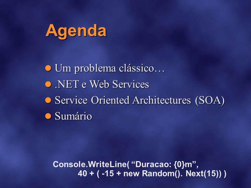 Interoperabilidade de Serviços Windows.NET Framework Architect Design Platform Develop Interconnect Tools Deploy Operate SecurityMsgTransactionsReliableMsgProcess J2EE Platform JCAJTAJMS Microsoft WS Services Another WS Services XML Web Services WSDL/SOAPSecurity Porquê XML?