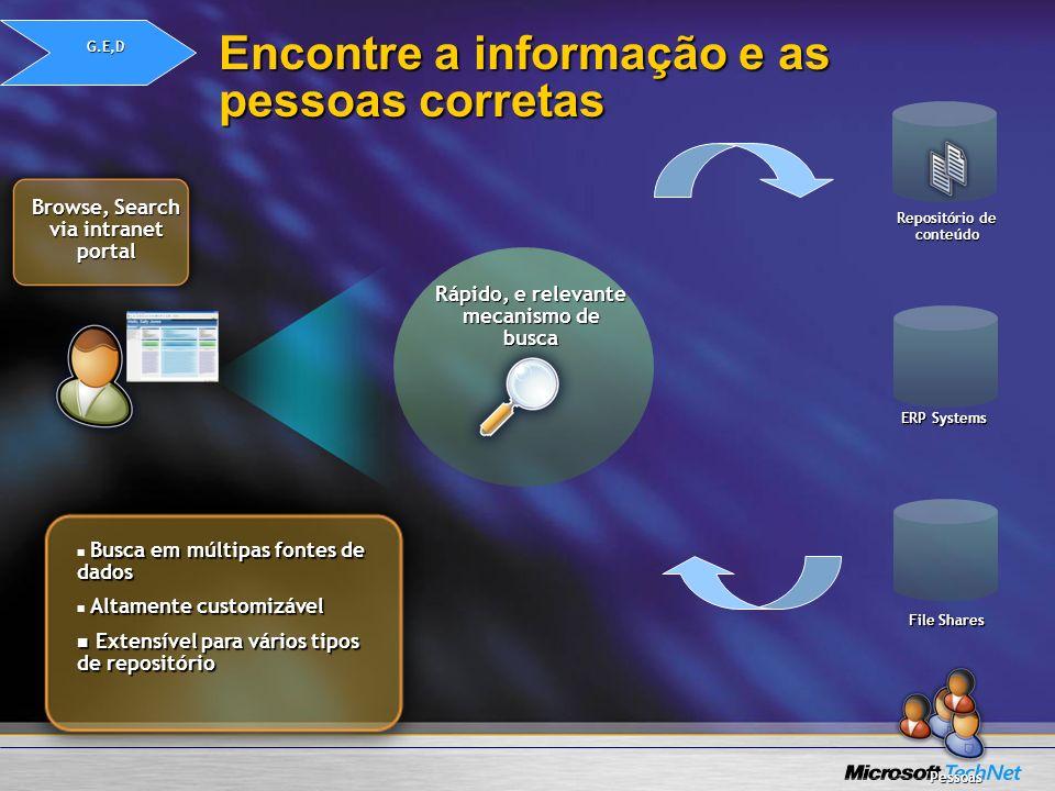 Encontre a informação e as pessoas corretas Browse, Search via intranet portal G.E,D File Shares ERP Systems Repositório de conteúdo Pessoas Rápido, e