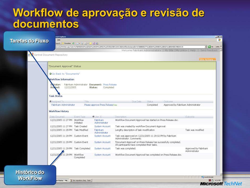 Workflow de aprovação e revisão de documentos Histórico do WorkFlow Tarefas do Fluxo
