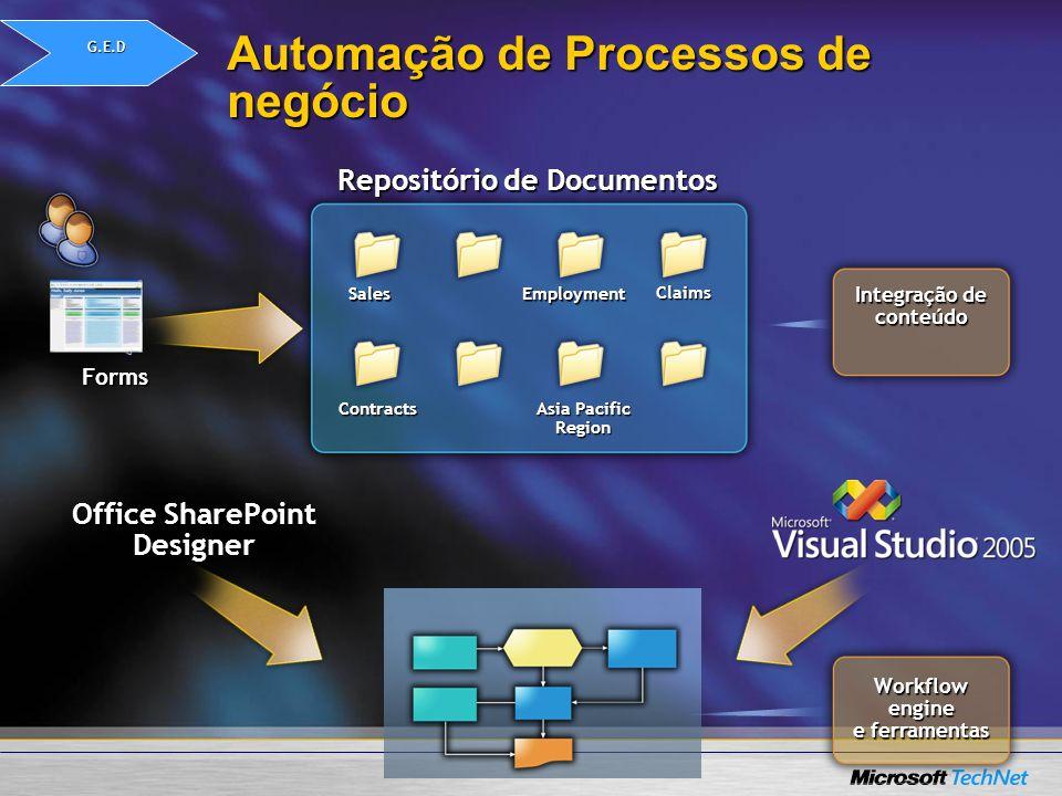 Repositório de Documentos SalesEmployment Claims Automação de Processos de negócio Asia Pacific Region Contracts Workflow engine e ferramentas Integra