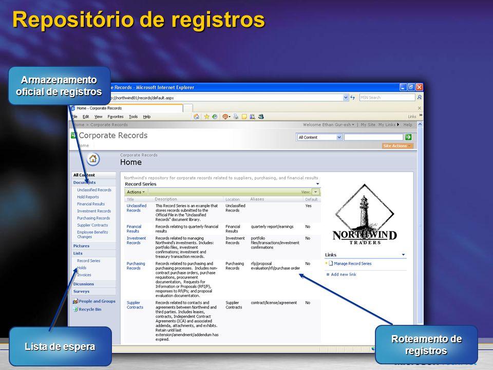 Repositório de registros Armazenamento oficial de registros Lista de espera Roteamento de registros