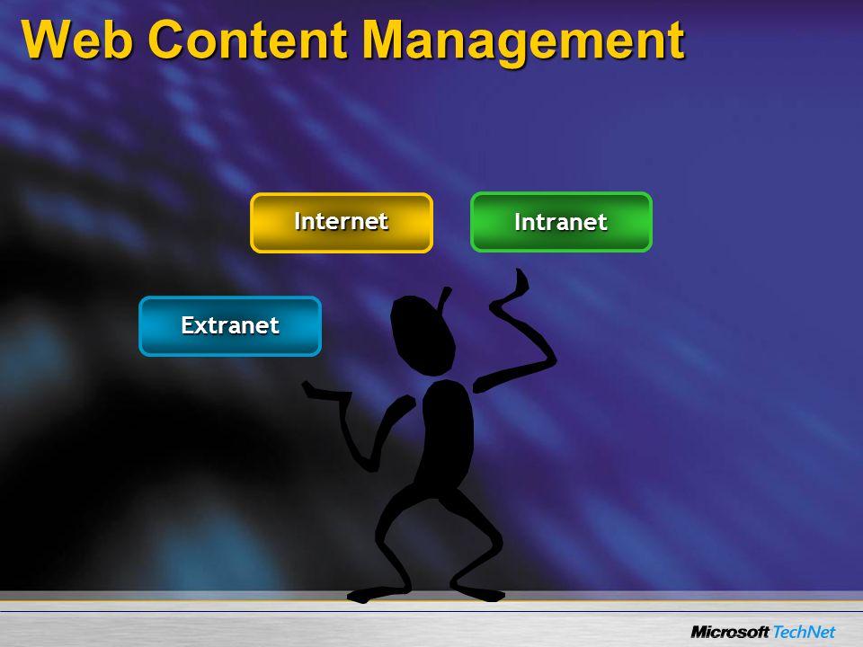 Web Content Management Intranet Internet Extranet