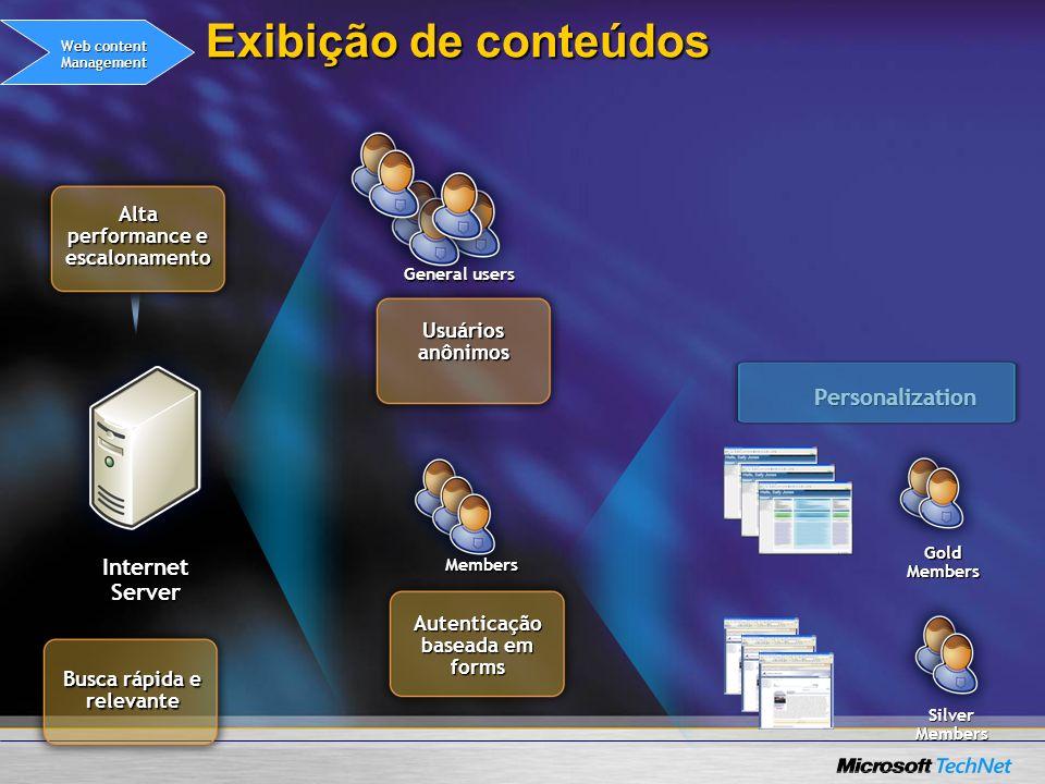Exibição de conteúdos Busca rápida e relevante Alta performance e escalonamento Internet Server Autenticação baseada em forms Members Usuários anônimo