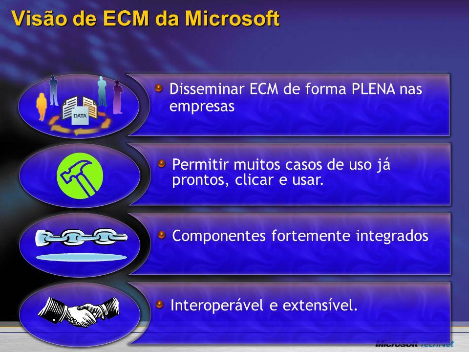Visão de ECM da Microsoft Disseminar ECM de forma PLENA nas empresas Componentes fortemente integradosInteroperável e extensível. Permitir muitos caso