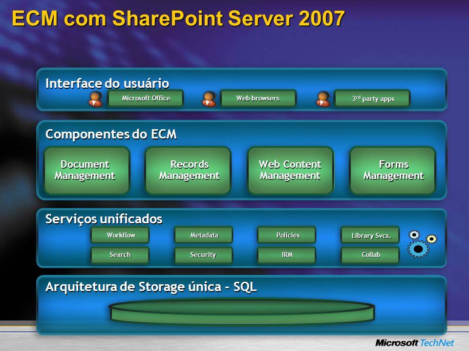 ECM com SharePoint Server 2007 Records Management Web Content Management Forms Management Arquitetura de Storage única - SQL Serviços unificados Compo