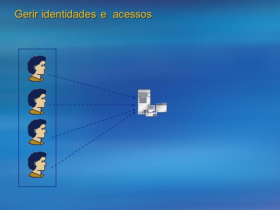 Gerir identidades e acessos
