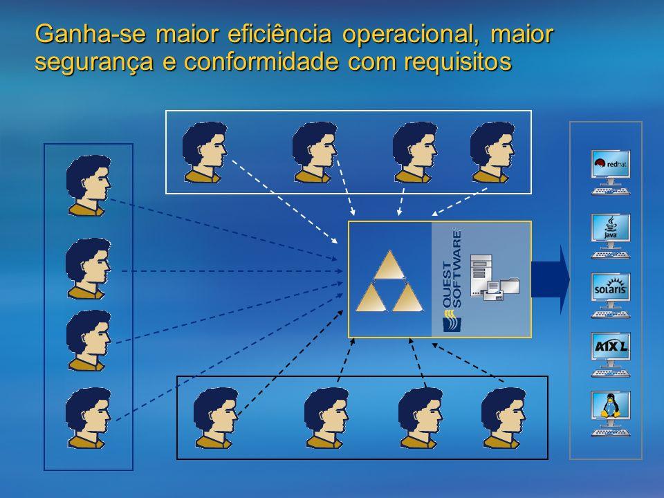Ganha-se maior eficiência operacional, maior segurança e conformidade com requisitos