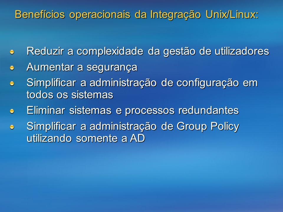 Benefícios operacionais da Integração Unix/Linux: Reduzir a complexidade da gestão de utilizadores Aumentar a segurança Simplificar a administração de configuração em todos os sistemas Eliminar sistemas e processos redundantes Simplificar a administração de Group Policy utilizando somente a AD