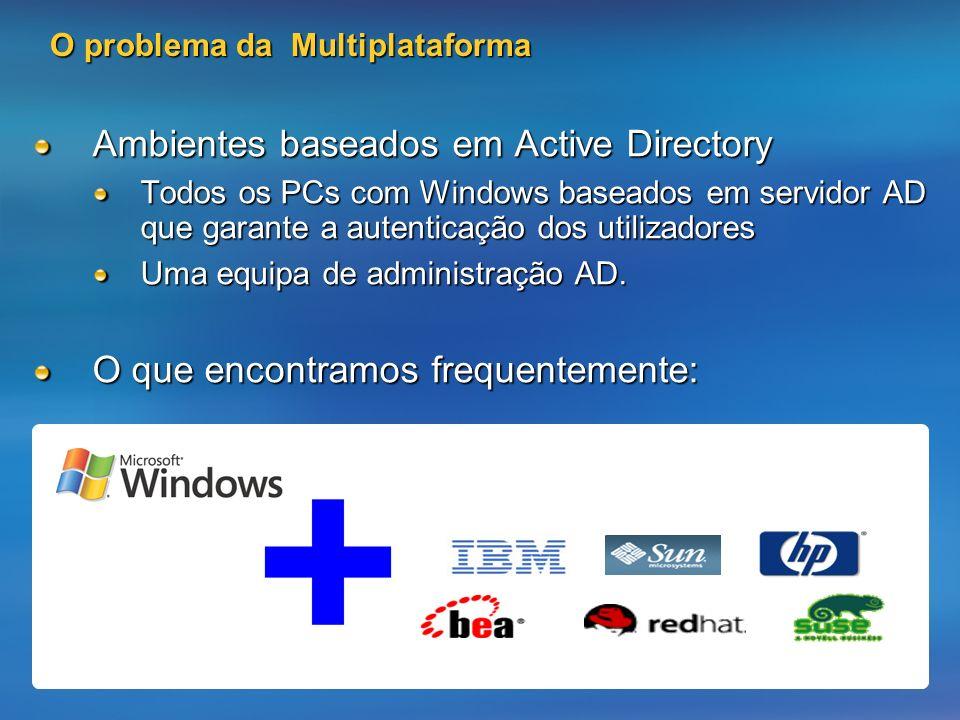O problema da Multiplataforma Ambientes baseados em Active Directory Todos os PCs com Windows baseados em servidor AD que garante a autenticação dos utilizadores Uma equipa de administração AD.