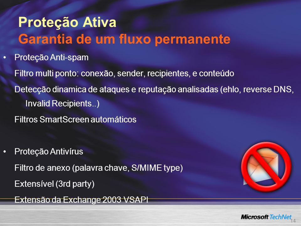 14 Proteção Ativa Garantia de um fluxo permanente Proteção Anti-spam Filtro multi ponto: conexão, sender, recipientes, e conteúdo Detecção dinamica de ataques e reputação analisadas (ehlo, reverse DNS, Invalid Recipients..) Filtros SmartScreen automáticos Proteção Antivírus Filtro de anexo (palavra chave, S/MIME type) Extensível (3rd party) Extensão da Exchange 2003 VSAPI