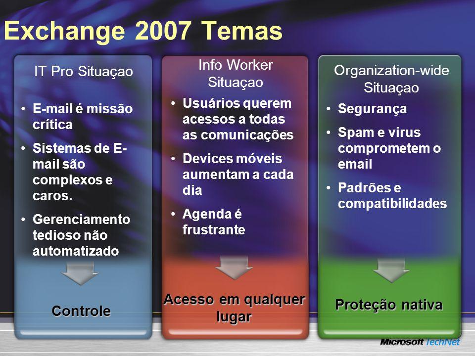 Exchange 2007 Temas E-mail é missão crítica Sistemas de E- mail são complexos e caros.