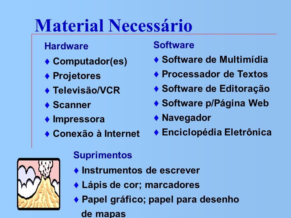 Material Necessário Hardware Computador(es) Projetores Televisão/VCR Scanner Impressora Conexão à Internet Software Software de Multimídia Processador