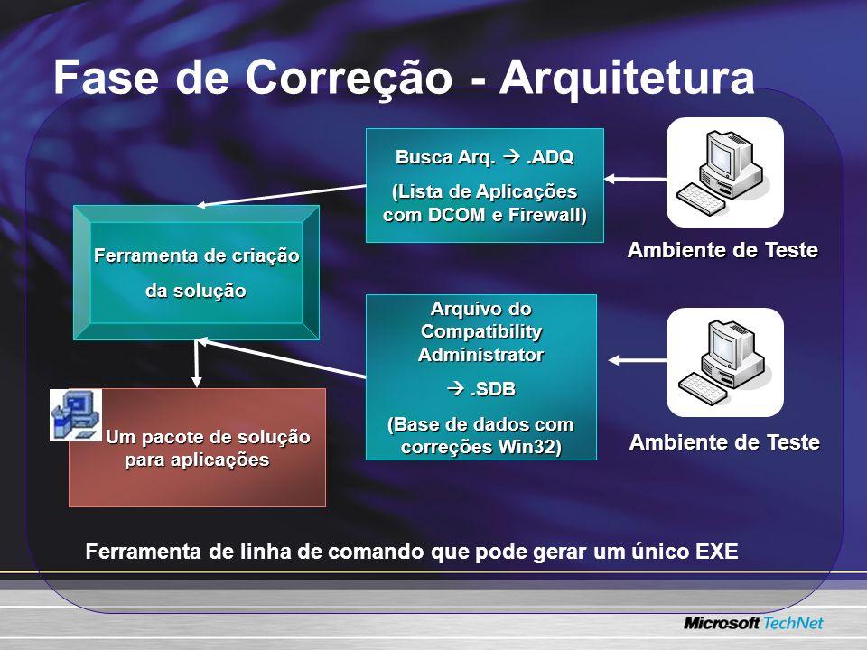 Ambiente de Teste Ferramenta de linha de comando que pode gerar um único EXE Fase de Correção - Arquitetura Busca Arq..ADQ (Lista de Aplicações com DCOM e Firewall) Arquivo do Compatibility Administrator.SDB.SDB (Base de dados com correções Win32) Ferramenta de criação da solução Ambiente de Teste Um pacote de solução para aplicações Um pacote de solução para aplicações
