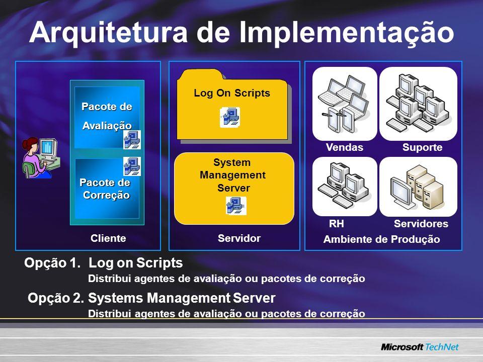 Arquitetura de Implementação Ambiente de Produção VendasSuporte ServidoresRH Servidor Opção 1. Log on Scripts Distribui agentes de avaliação ou pacote
