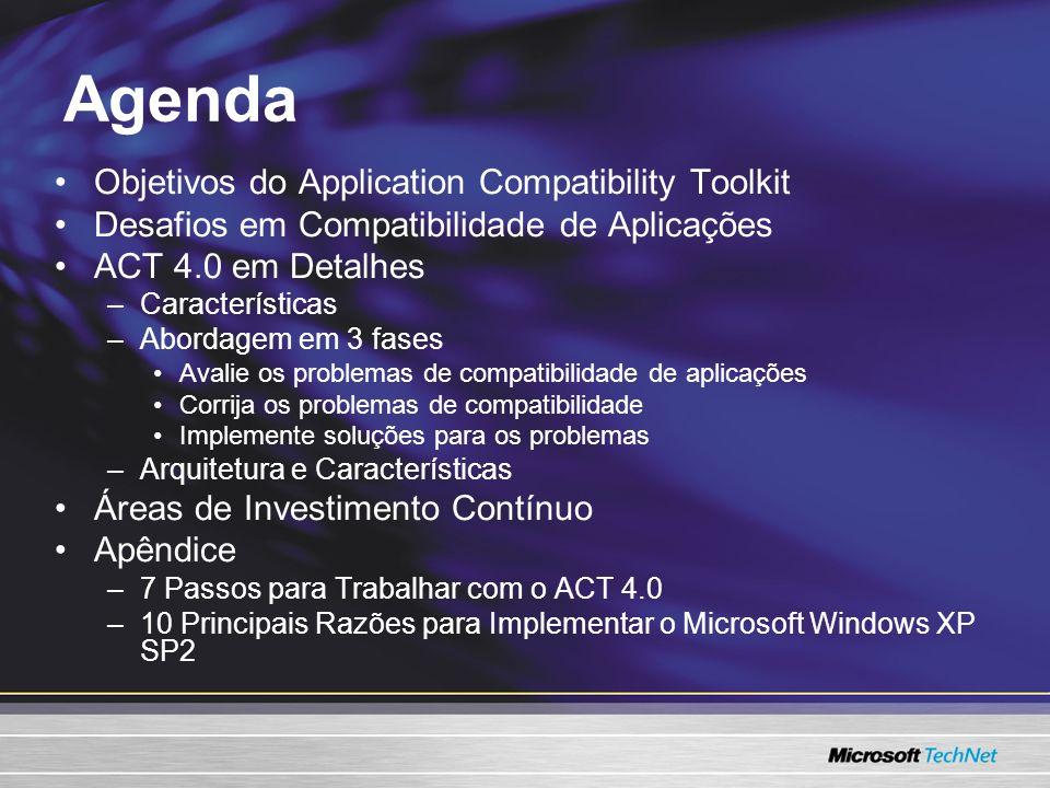 Agenda Objetivos do Application Compatibility Toolkit Desafios em Compatibilidade de Aplicações ACT 4.0 em Detalhes –Características –Abordagem em 3 fases Avalie os problemas de compatibilidade de aplicações Corrija os problemas de compatibilidade Implemente soluções para os problemas –Arquitetura e Características Áreas de Investimento Contínuo Apêndice –7 Passos para Trabalhar com o ACT 4.0 –10 Principais Razões para Implementar o Microsoft Windows XP SP2