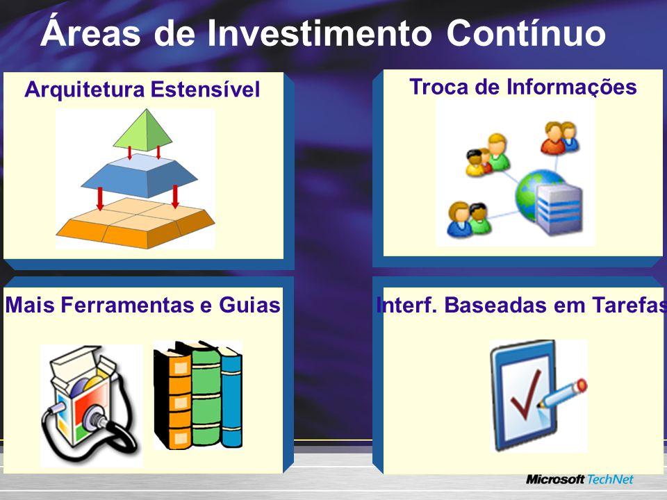 Áreas de Investimento Contínuo Troca de Informações Arquitetura Estensível Interf. Baseadas em Tarefas Mais Ferramentas e Guias