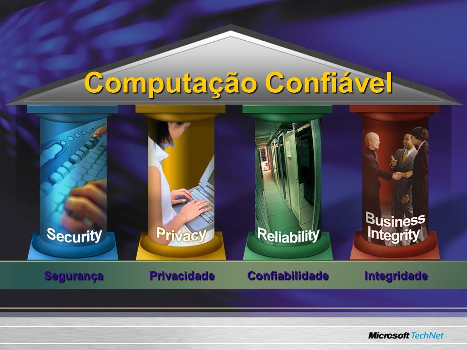 Computação Confiável SegurançaPrivacidade ConfiabilidadeIntegridade