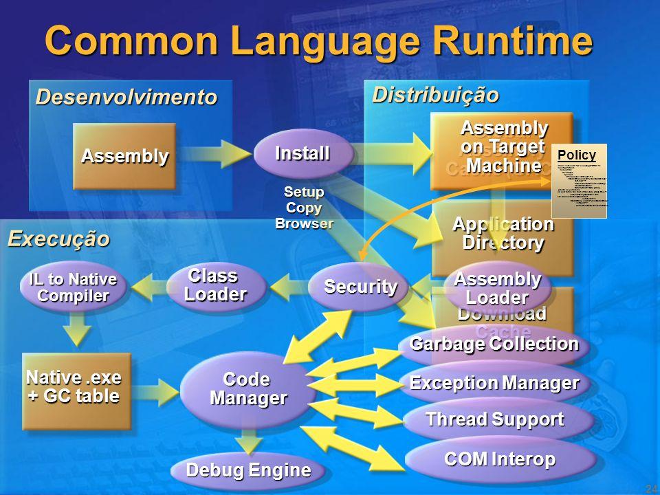 23 Compilador AssemblyDesenvolvimentoC#J#VBCobol… CILMetadataResources public static void Main(String[] args ) { String usr; FileStream f; StreamWrite