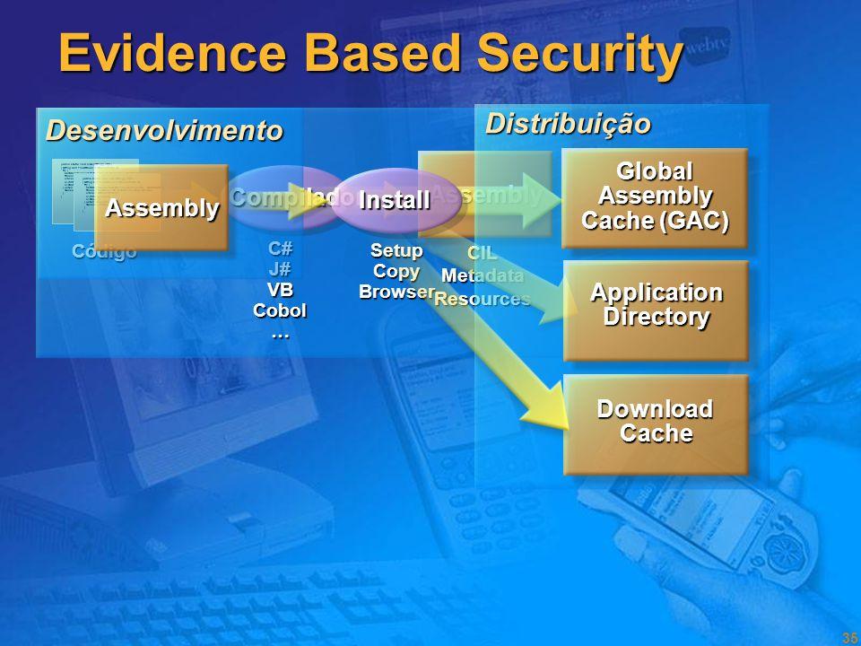 34 Provas (Evidence) 7 Tipos Dados sobre o local de onde o código é carregado: Dados sobre o local de onde o código é carregado: site, url, zona, app