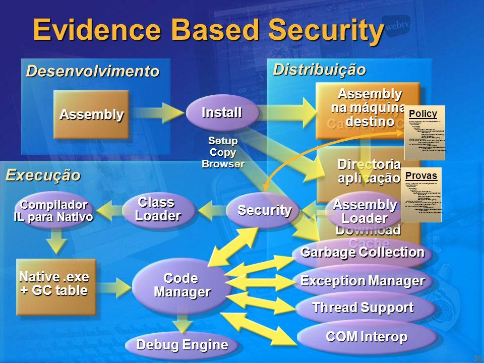 35 Compilador AssemblyDesenvolvimentoC#J#VBCobol… CILMetadataResources public static void Main(String[] args ) { String usr; FileStream f; StreamWrite